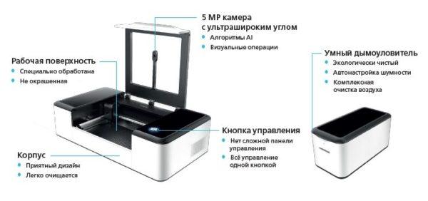 ЛАЗЕРНЫЙ РЕЗЧИК/ГРАВИРОВЩИК MAKEBLOCK LASERBOX PRO